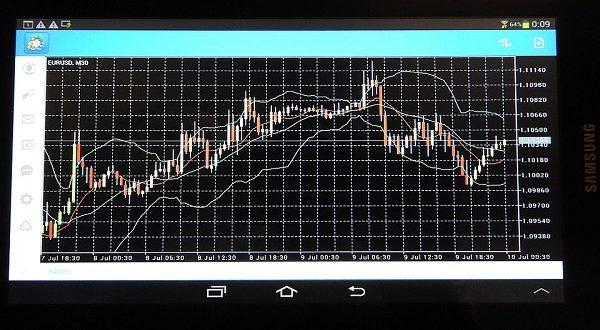 Opzioni binarie, investire e guadagnare con scenari ad alto rischio